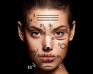 Mapa facial arrugas
